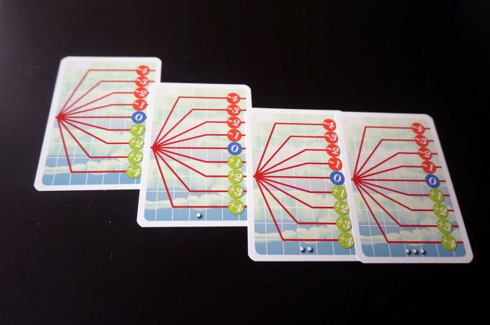 Les cartes de score
